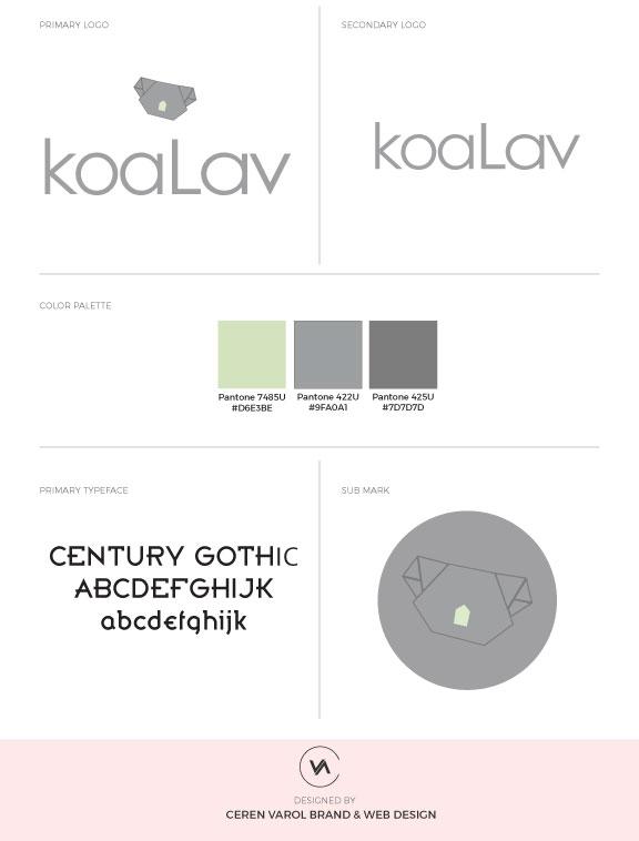 Ceren Varol Koalav Brand Board